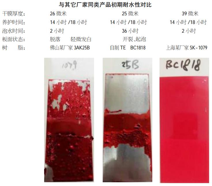天鹅科技水性树脂
